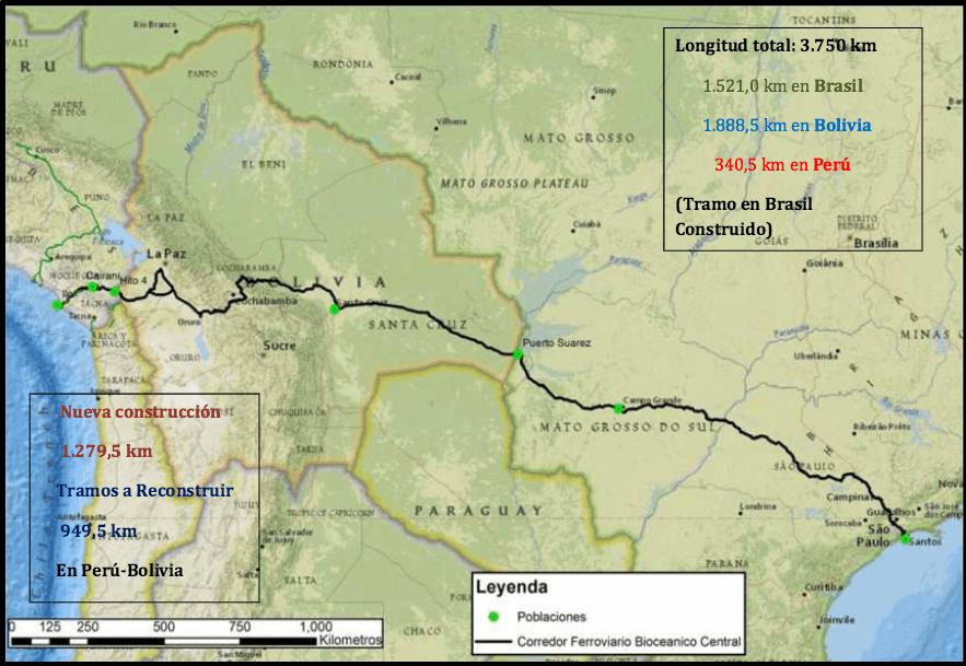 bi-ozeanische Eisenbahn