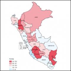 El porcentaje de pobres en Peru es 2019 similar al de 2018
